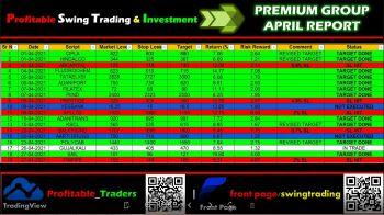 Swing-Trading  - 2898306