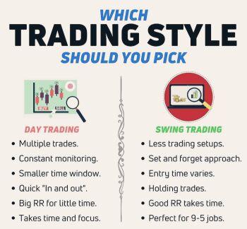 Trading University - chart - 2312673