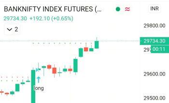 IDX:NIFTY BANK - 1728392