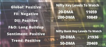 IDX:NIFTY BANK - 1138138