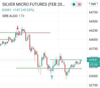MCX:SILVER - 1727058