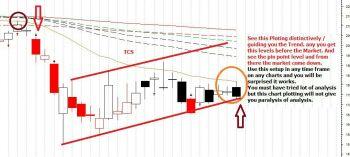 TCS - chart - 716427