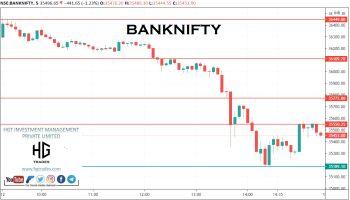 IDX:NIFTY BANK - chart - 2398611